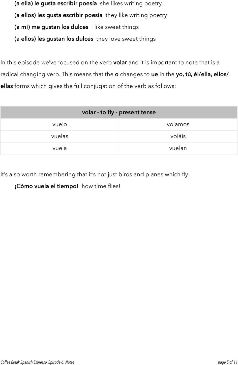This means that the o changes to ue in the yo, tú, él/ella, ellos/ ellas forms which gives the full conjugation of the verb as follows: volar - to fly - present tense vuelo