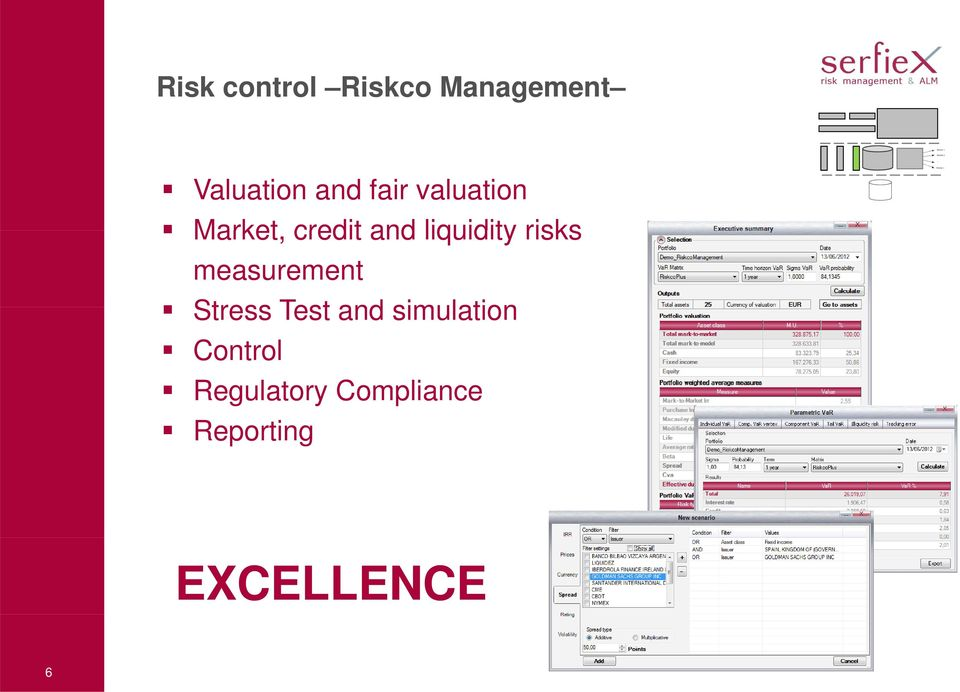 risks measurement Stress Test and simulation