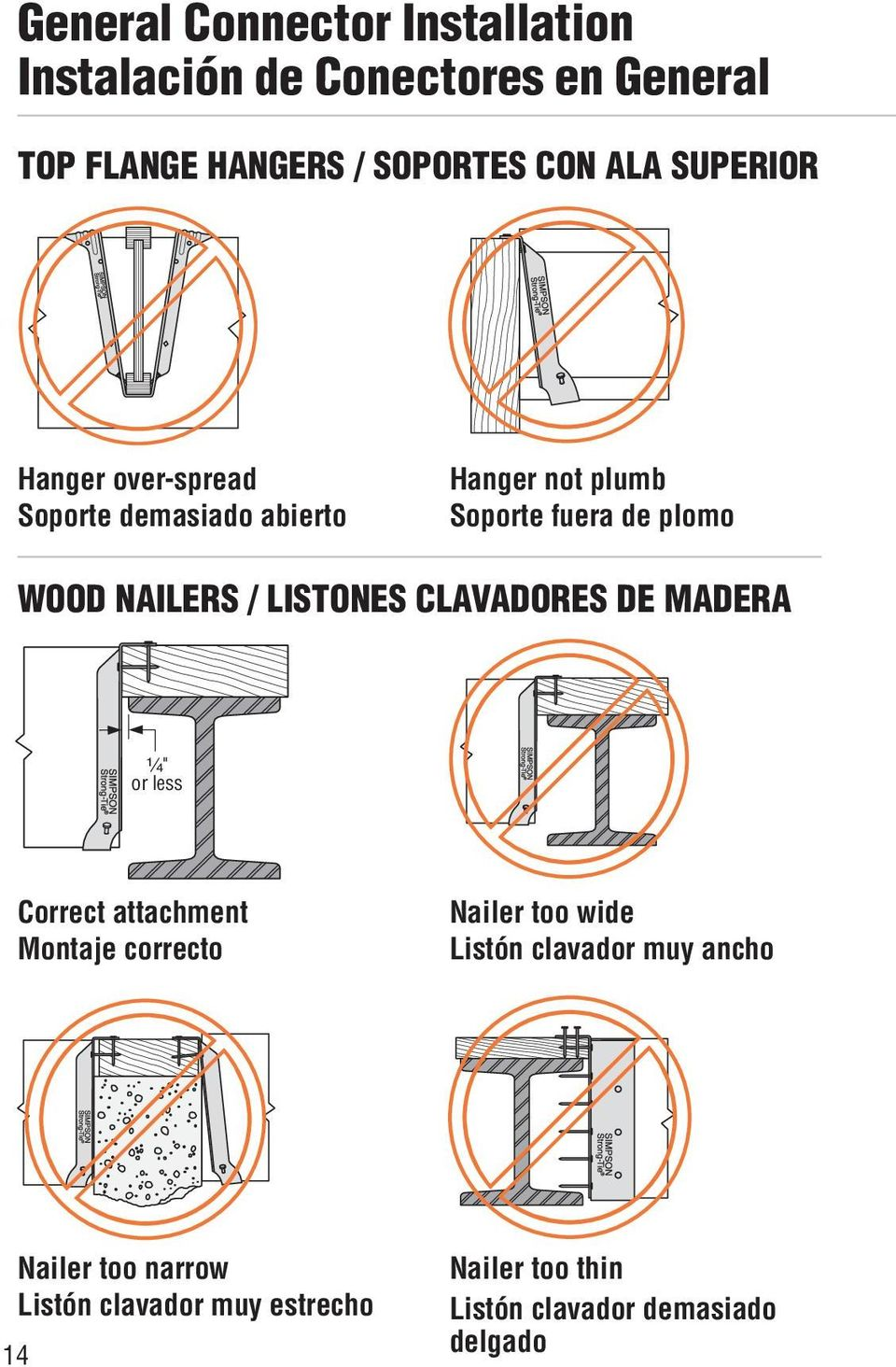 "LISTONES CLAVADORES DE MADERA ¹ ₄"" or less Correct attachment Montaje correcto Nailer too wide Listón"