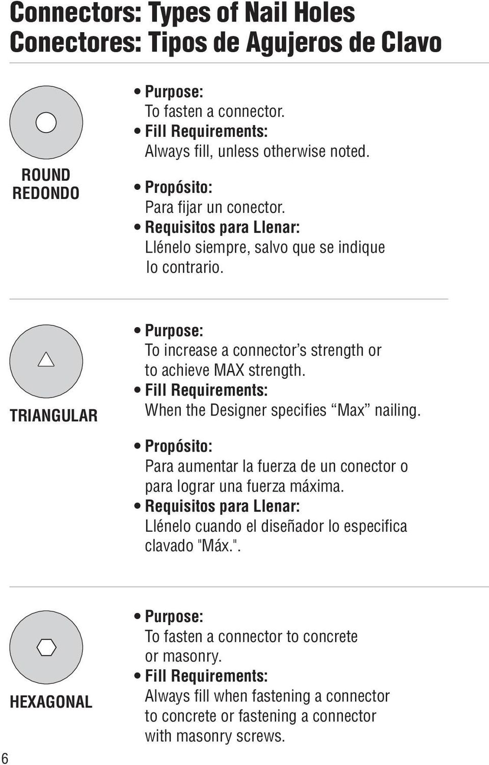 Fill Requirements: When the Designer specifies Max nailing. Propósito: Para aumentar la fuerza de un conector o para lograr una fuerza máxima.