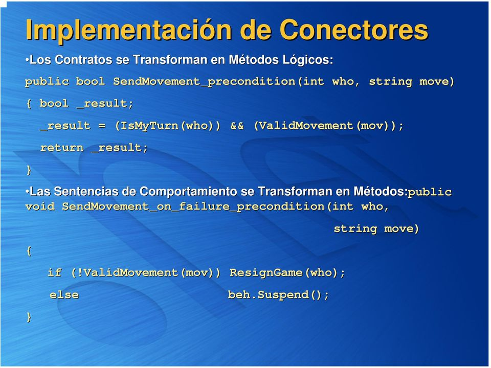 (ValidMovement(mov( ValidMovement(mov)); return _result; Las Sentencias de Comportamiento se Transforman en Métodos: M