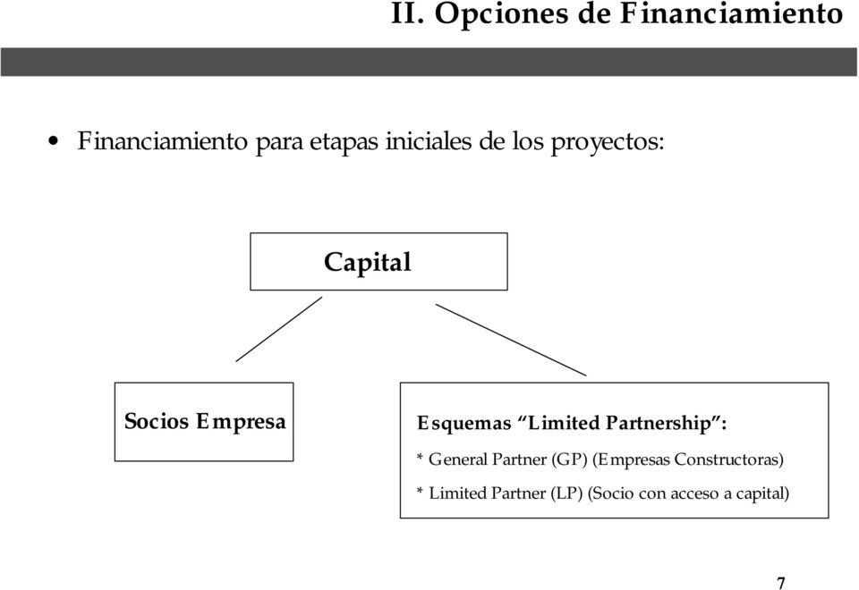 Limited Partnership : * General Partner (GP) (Empresas
