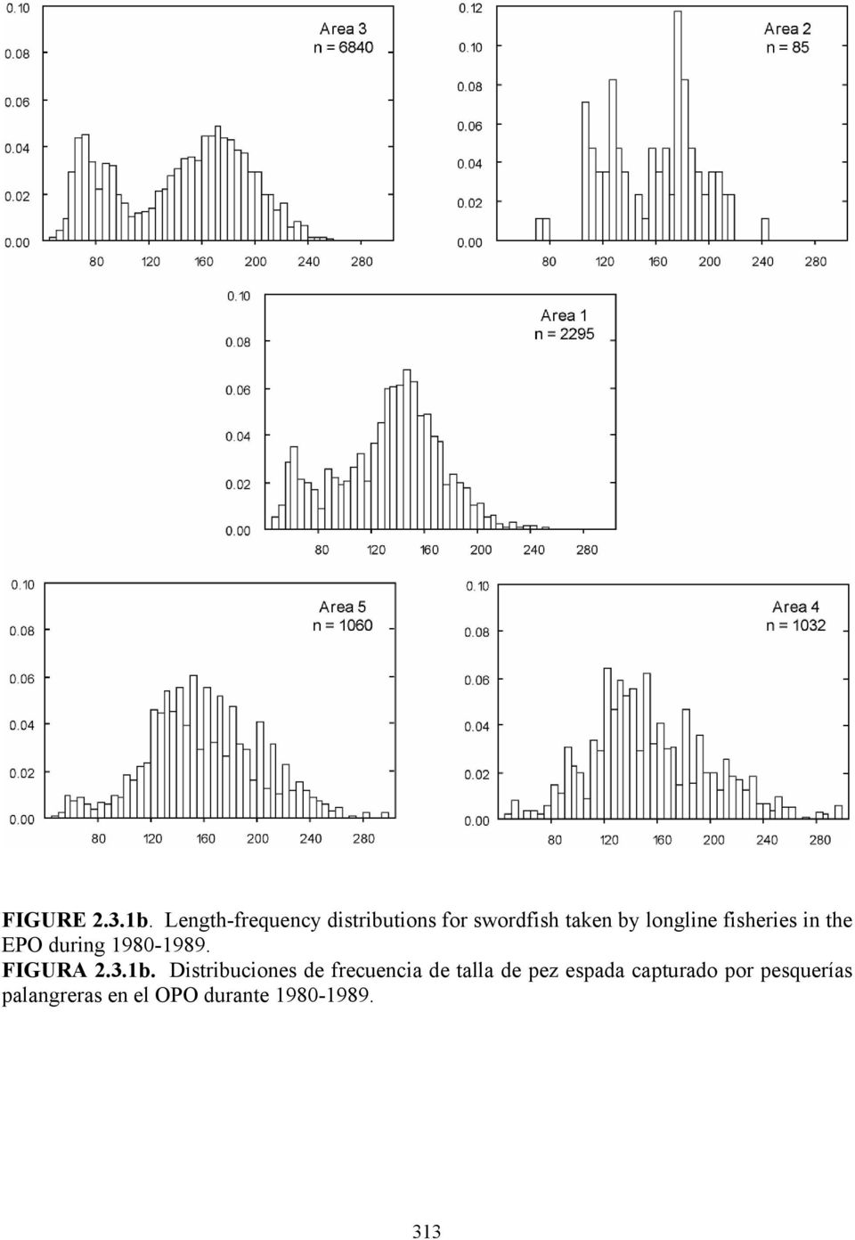 fisheries in the EPO during 1980-1989. FIGURA 2.3.1b.