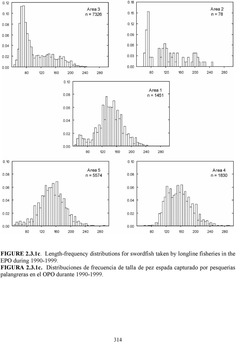 fisheries in the EPO during 1990-1999. FIGURA 2.3.1c.
