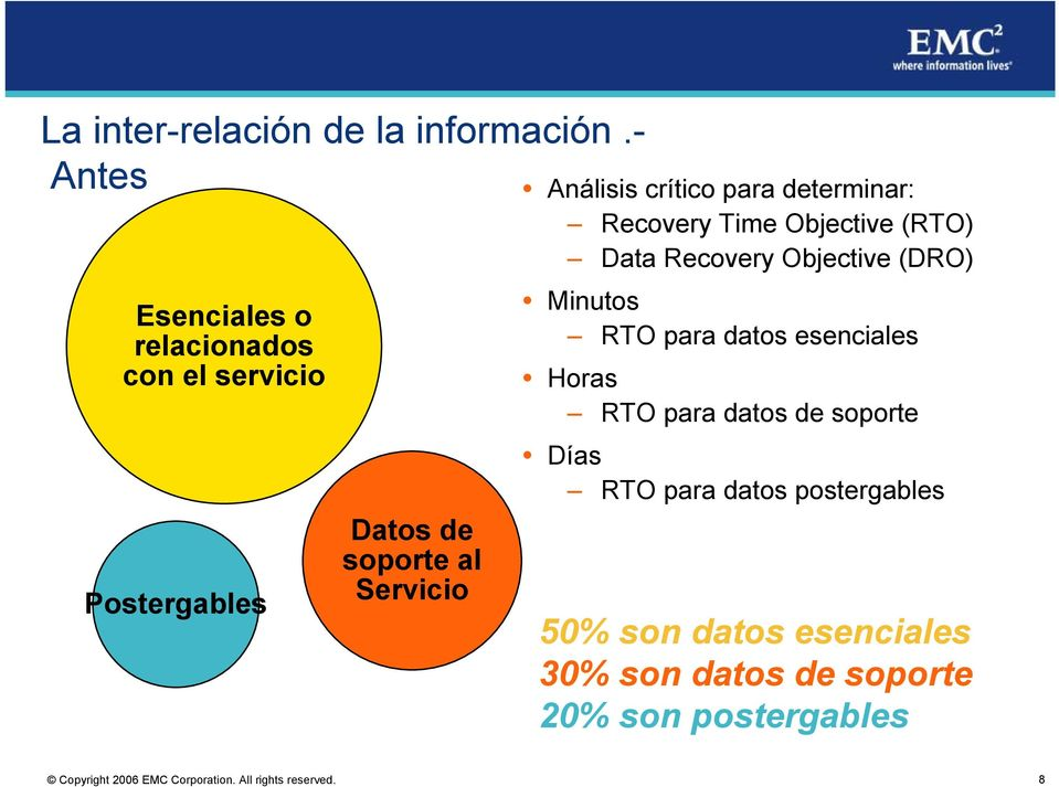 Análisis crítico para determinar: Recovery Time Objective (RTO) Data Recovery Objective (DRO)