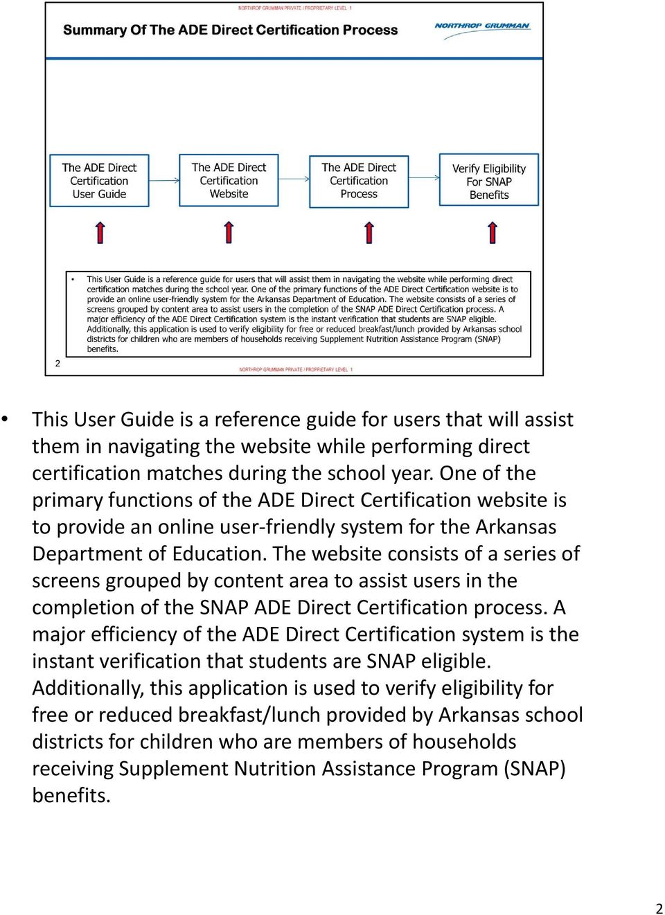 The website consists of a series of screens grouped by content area to assist users in the completion of the SNAP ADE Direct Certification process.