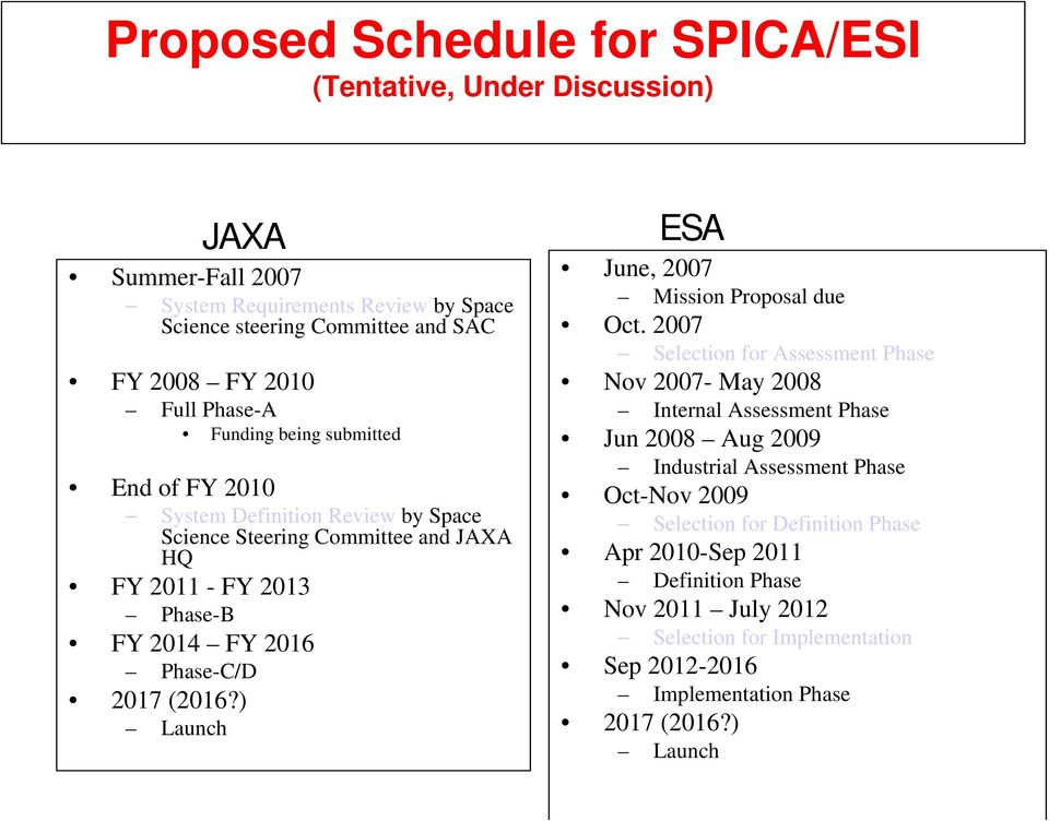 (2016?) Launch ESA June, 2007 Mission Proposal due Oct.