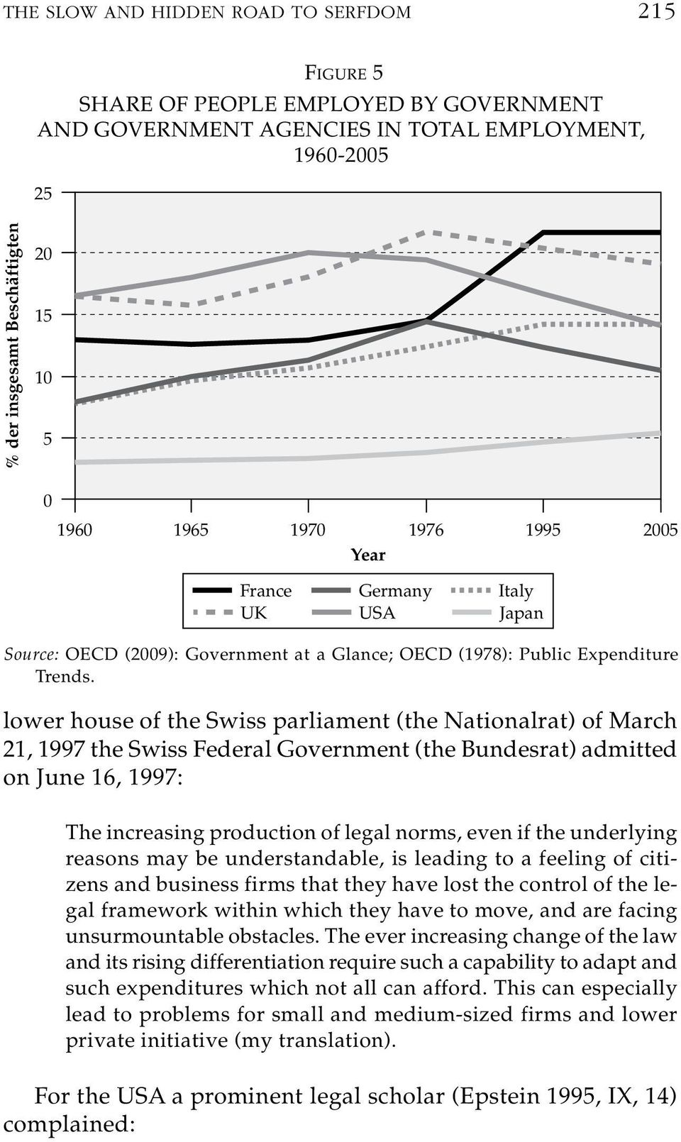 lower house of the Swiss parliament (the Nationalrat) of March 21, 1997 the Swiss Federal Government (the Bundesrat) admitted on June 16, 1997: The increasing production of legal norms, even if the