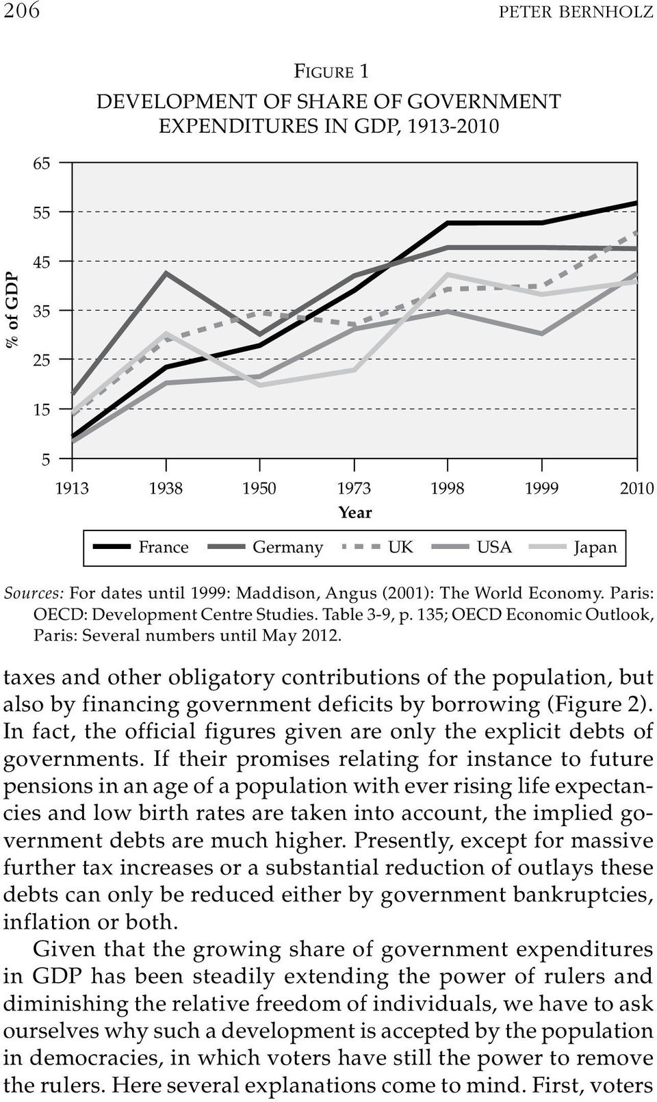 taxes and other obligatory contributions of the population, but also by financing government deficits by borrowing (Figure 2).