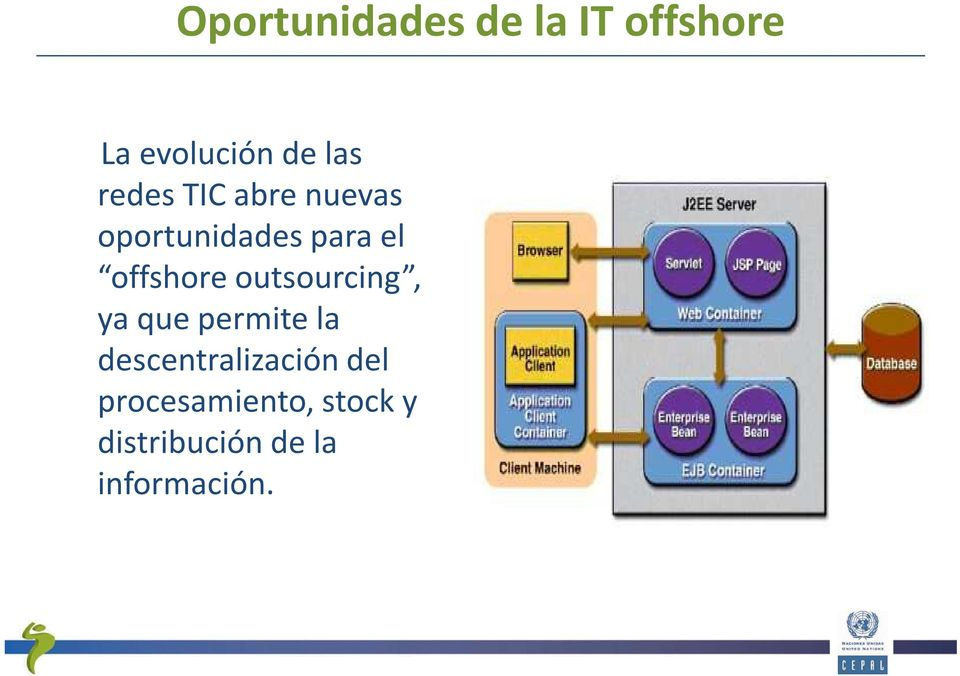 outsourcing, ya que permite la descentralización del