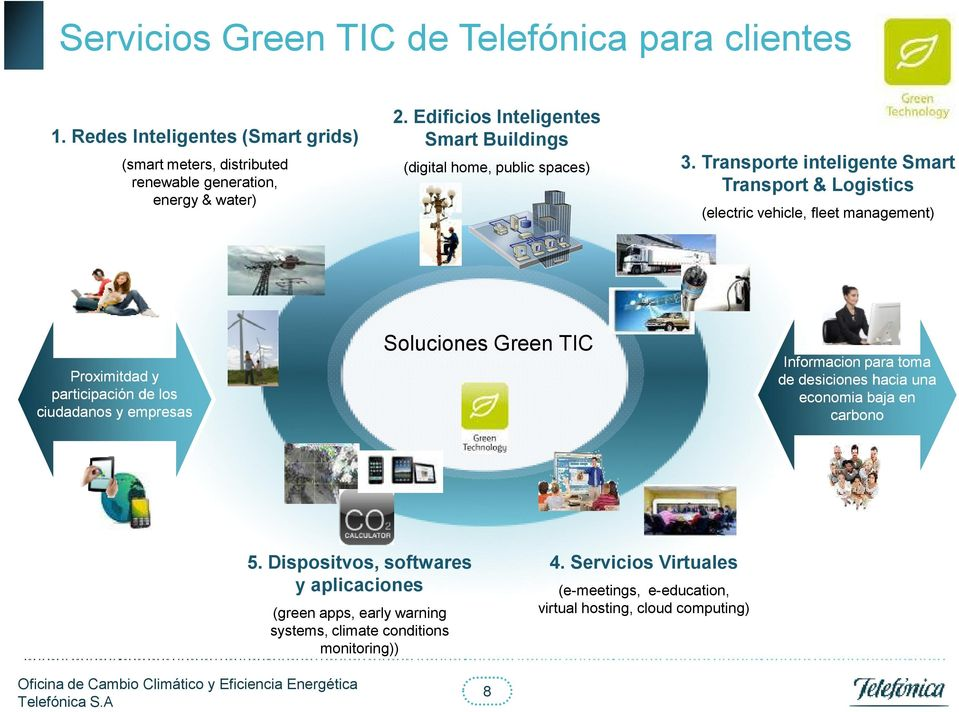 Transporte inteligente Smart Transport & Logistics (electric vehicle, fleet management) Proximitdad y participación de los ciudadanos y empresas Soluciones Green TIC