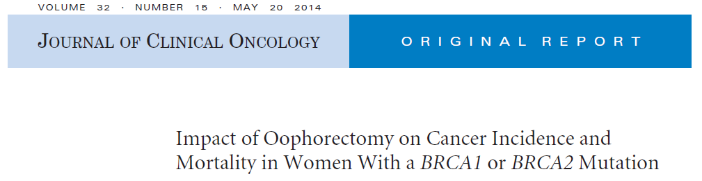 Preventive oophorectomy 5.6 years follow up: 80% reduction in risk of ovarian, fallopian tube, or peritoneal cancer 77% reduction in all-cause mortality.