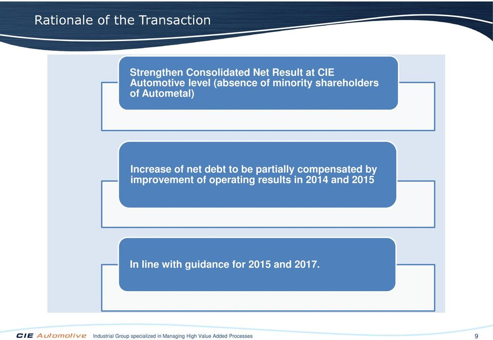 partially compensated by improvement of operating results in 2014 and 2015 In line