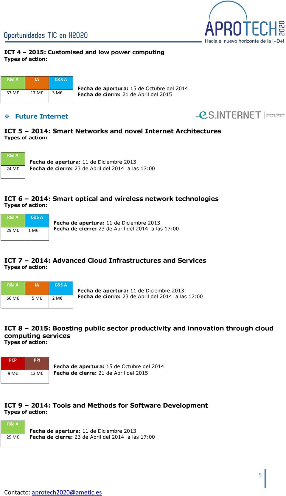 Advanced Cloud Infrastructures and Services 66 M 5 M 2 M ICT 8 2015: Boosting public sector productivity and
