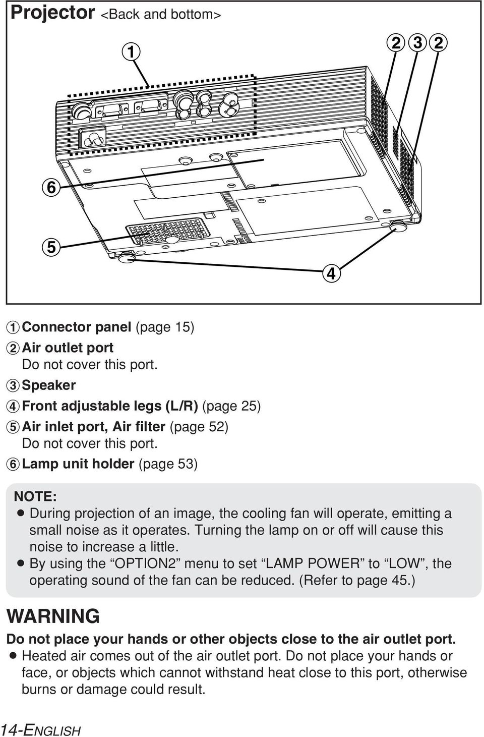 ( Lamp unit holder (page 53) NOTE: B During projection of an image, the cooling fan will operate, emitting a small noise as it operates.