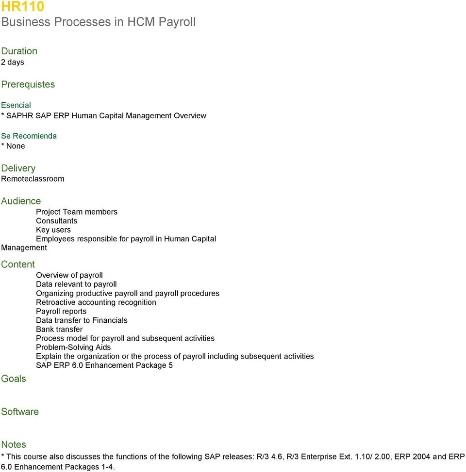 reports Data transfer to Financials Bank transfer Process model for payroll and subsequent activities Problem-Solving Aids Explain the organization or the process of payroll including subsequent