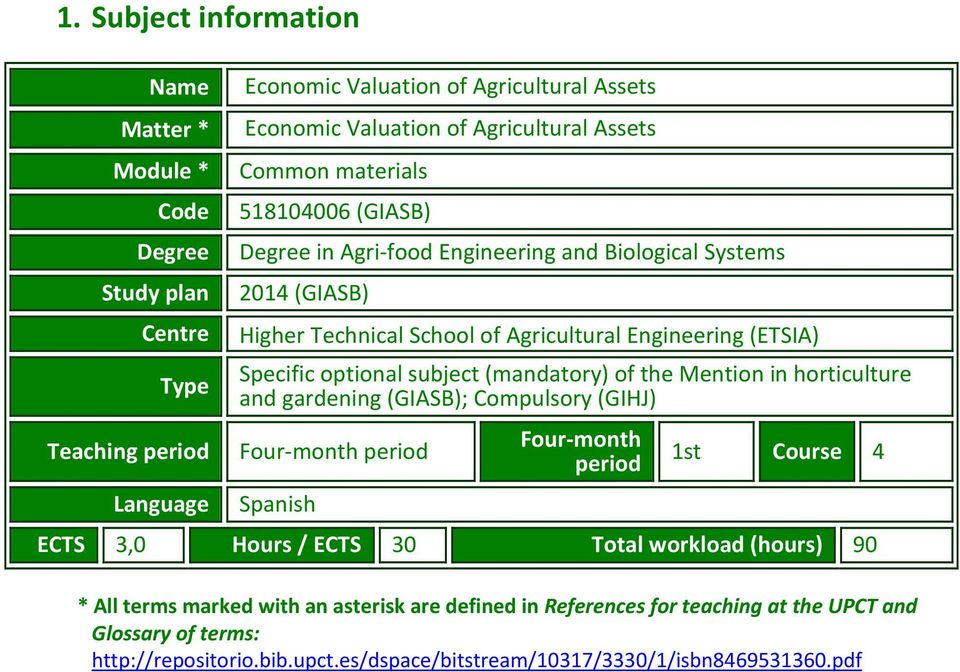 Mention in horticulture and gardening (GIASB); Compulsory (GIHJ) Teaching period Four-month period Language Spanish Four-month period 1st Course 4 ECTS 3,0 Hours / ECTS 30 Total workload