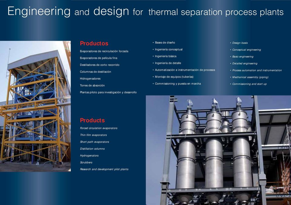 procesos Montaje de equipos (tuberías) Commissioning y puesta en marcha Design basis Conceptual engineering Basic engineering Detailed engineering Process automation and instrumentation Mechanical