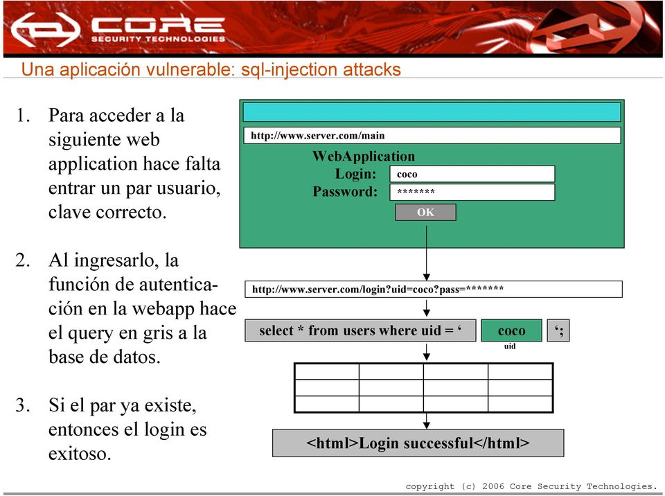 com/main WebApplication Login: Password: coco ******* OK 2.