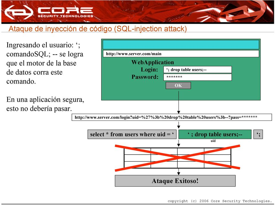 com/main WebApplication Login: Password: ; drop table users;-- ******* OK En una aplicación segura, esto no