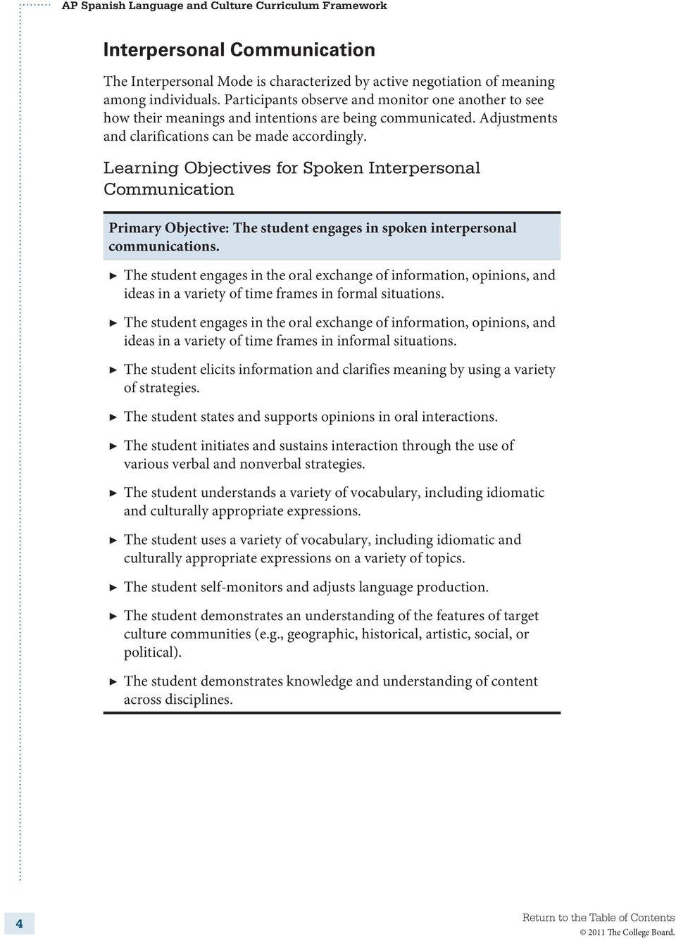 Learning Objectives for Spoken Interpersonal Communication Primary Objective: The student engages in spoken interpersonal communications.