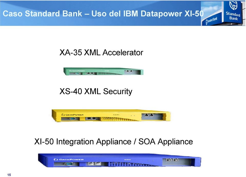 Accelerator XS-40 XML Security