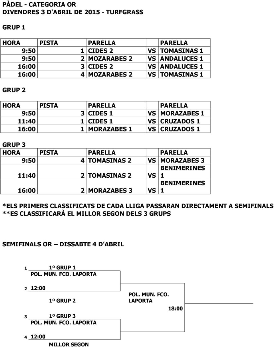 TOMASINAS 2 BENIMERINES VS 1 16:00 2 MORAZABES 3 BENIMERINES VS 1 *ELS PRIMERS CLASSIFICATS DE CADA LLIGA PASSARAN DIRECTAMENT A SEMIFINALS **ES CLASSIFICARÀ EL MILLOR SEGON