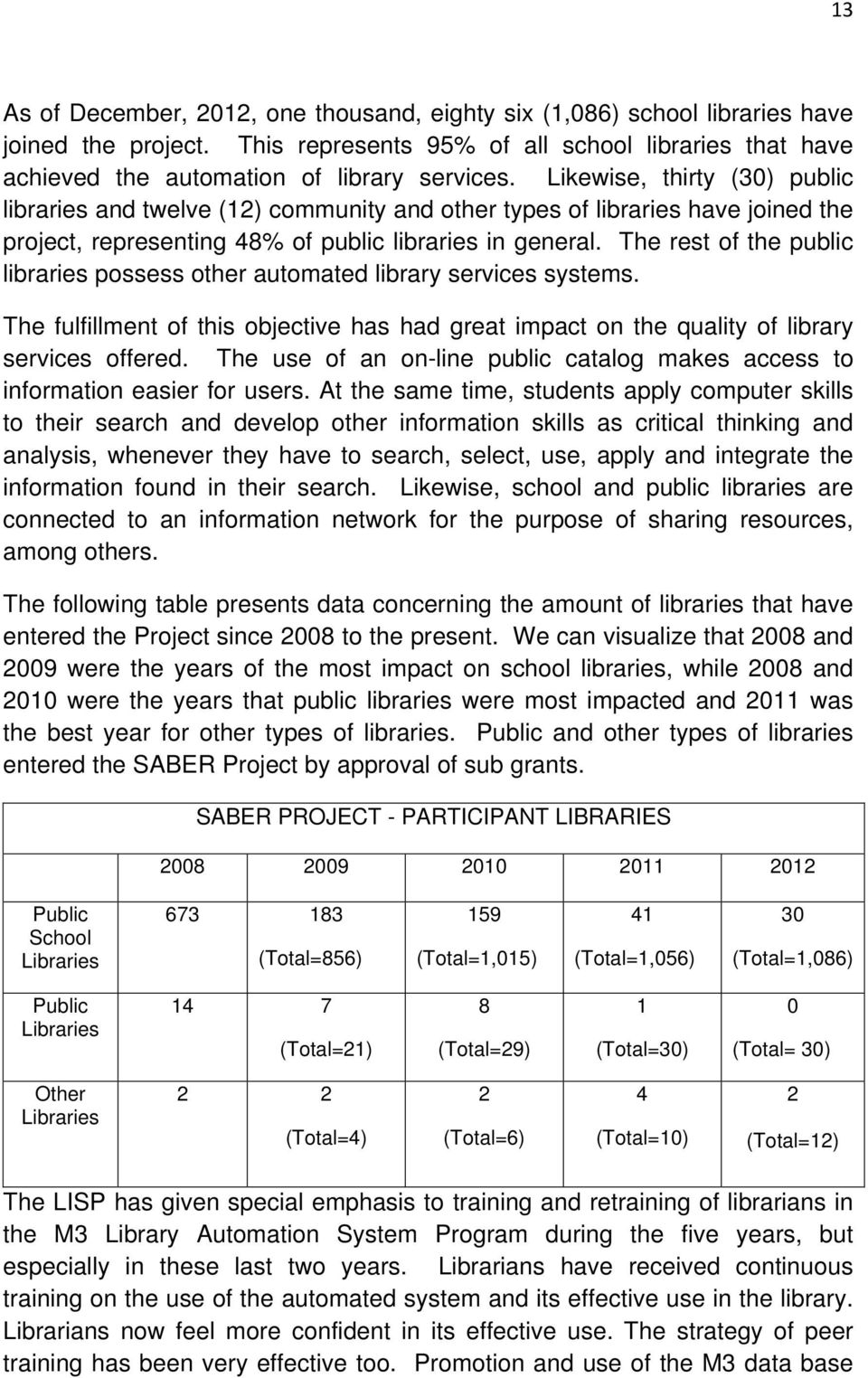 The rest of the public libraries possess other automated library services systems. The fulfillment of this objective has had great impact on the quality of library services offered.
