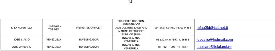 MINISTRY OF AGRICULTURE LAND AND MARINE RESOURCES PORT OF SPAIN INIA/CUMANA, VENEZUELA