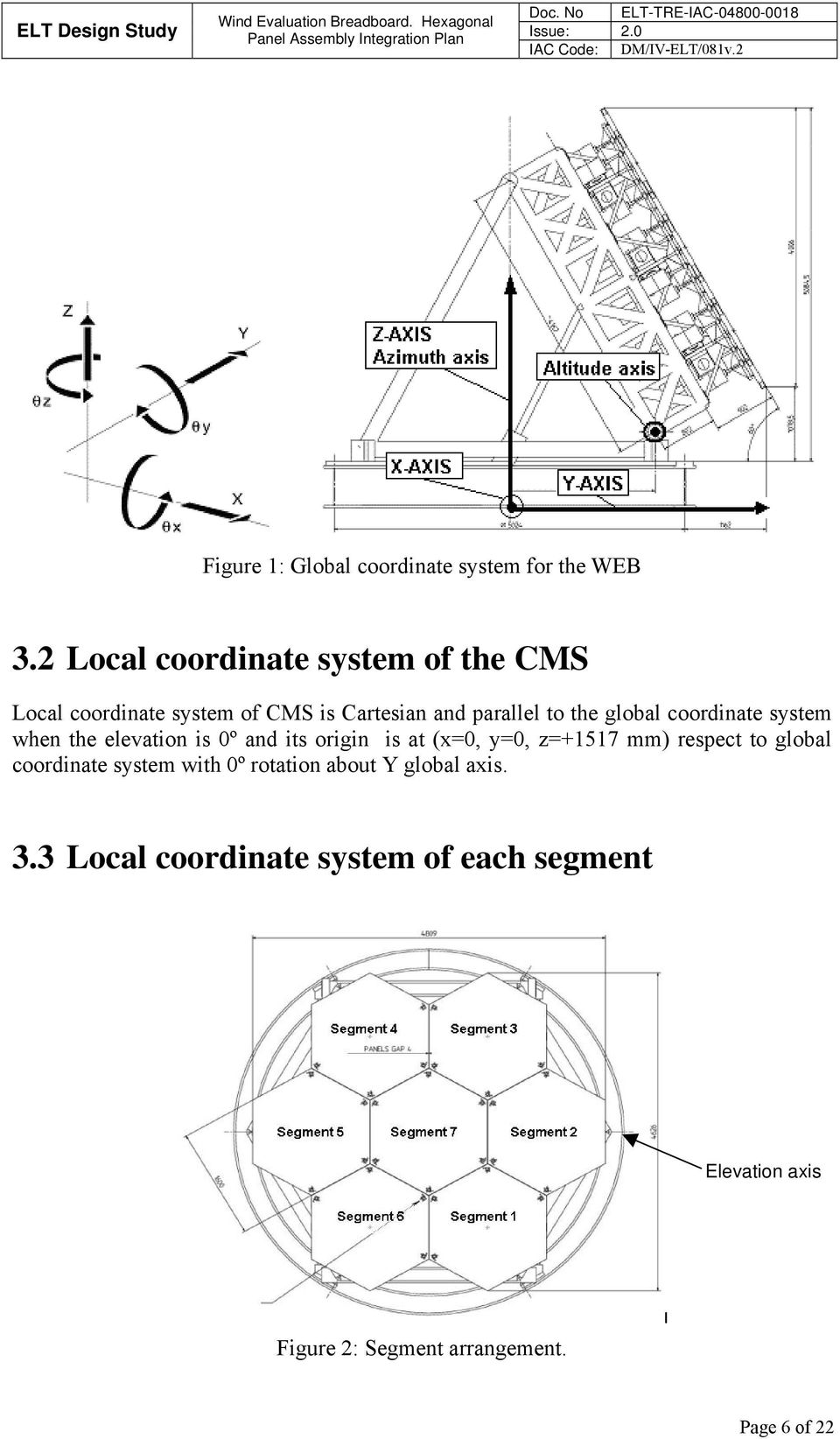 global coordinate system when the elevation is 0º and its origin is at (=0, y=0, z=+1517 mm) respect to