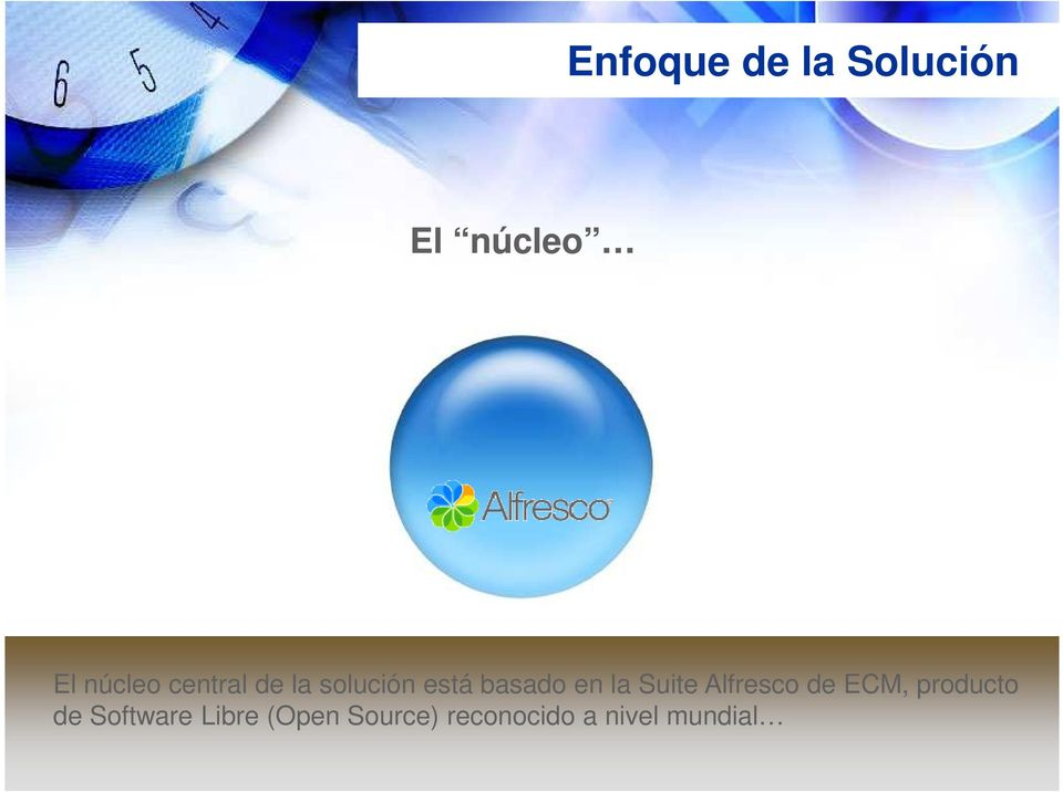 Suite Alfresco de ECM, producto de Software