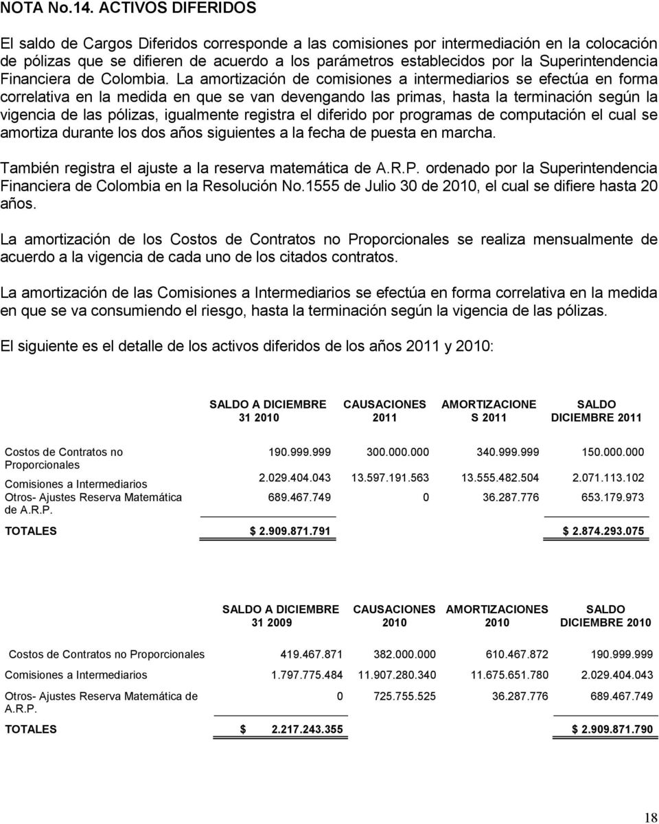 Superintendencia Financiera de Colombia.
