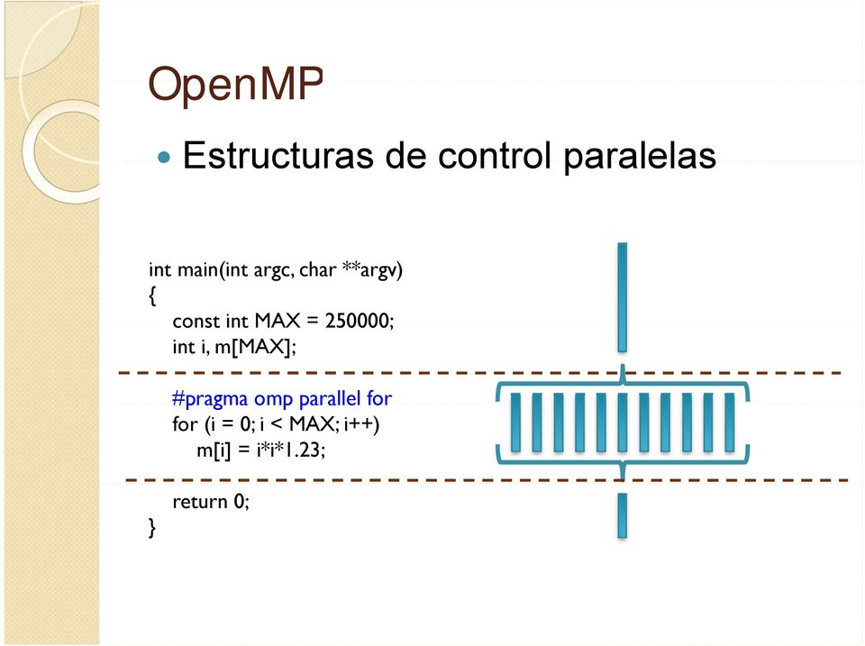 250000; int i, m[max]; #pragma omp parallel for