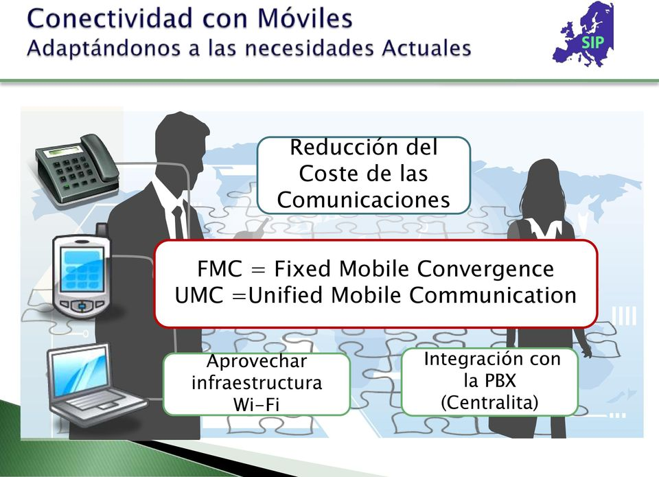 =Unified Mobile Communication Aprovechar
