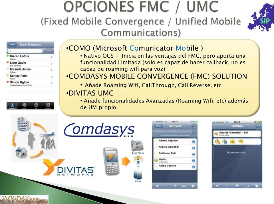 wifi para voz) COMDASYS MOBILE CONVERGENCE (FMC) SOLUTION Añade Roaming Wifi, CallThrough,
