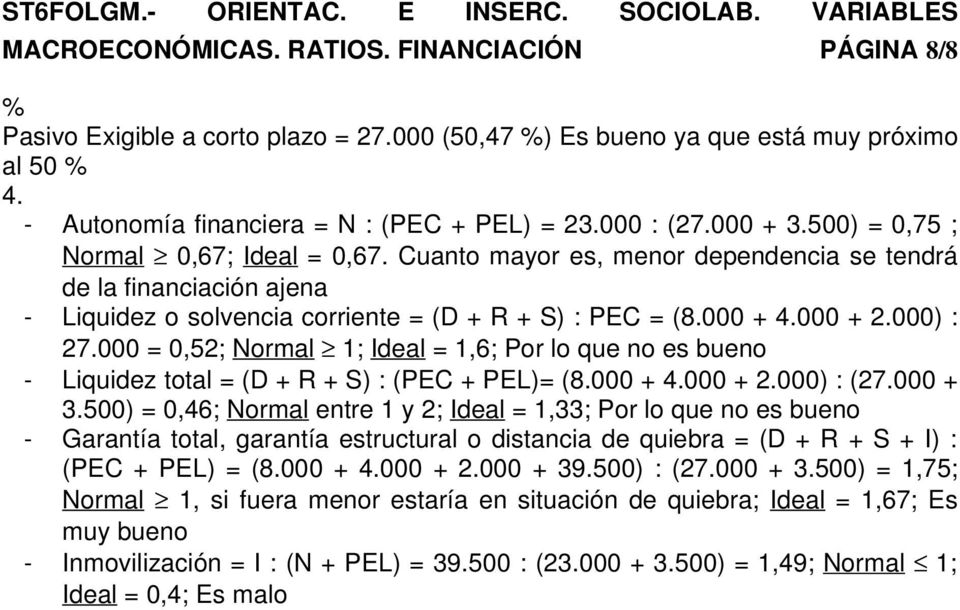 000) : 27.000 = 0,52; Normal 1; Ideal = 1,6; Por lo que no es bueno - Liquidez total = (D + R + S) : (PEC + PEL)= (8.000 + 4.000 + 2.000) : (27.000 + 3.