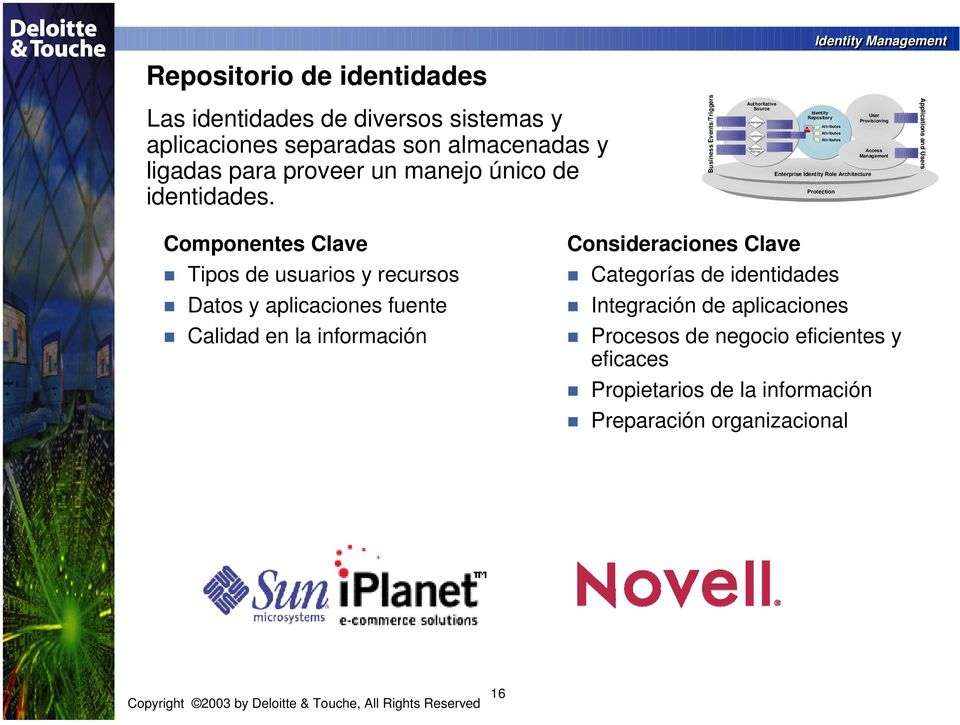 Protection User Provisioning Access Management Applications and Users Componentes Clave Tipos de usuarios y recursos Datos y aplicaciones fuente Calidad en la