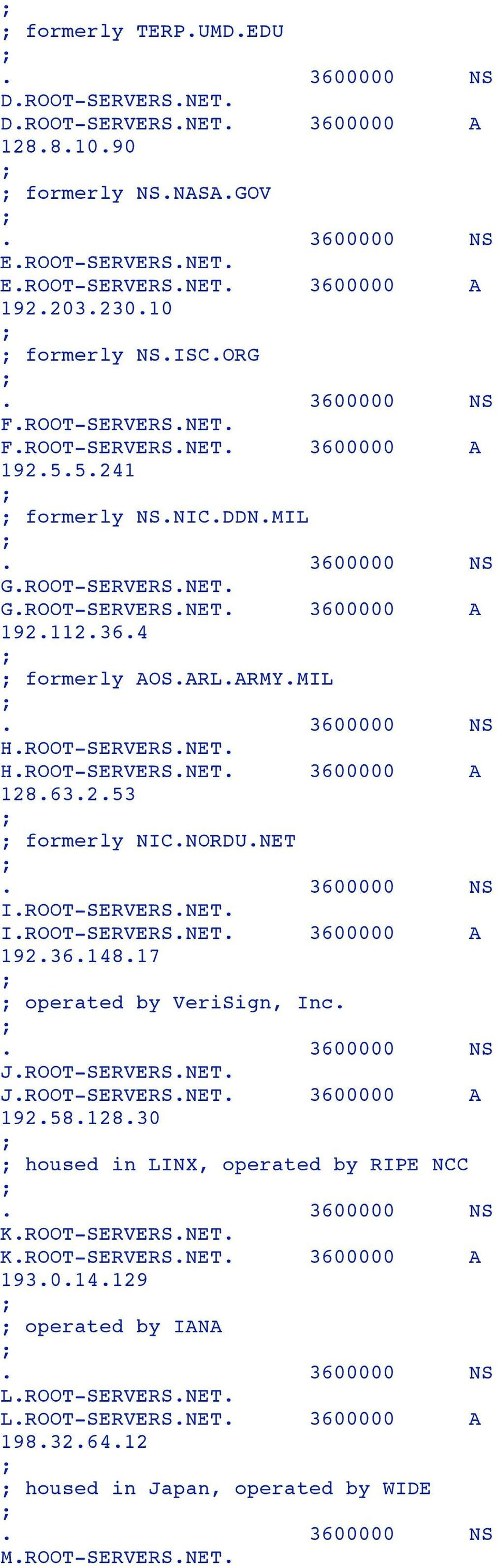 63.2.53 formerly NIC.NORDU.NET I.ROOT-SERVERS.NET. I.ROOT-SERVERS.NET. 3600000 A 192.36.148.17 operated by VeriSign, Inc. J.ROOT-SERVERS.NET. J.ROOT-SERVERS.NET. 3600000 A 192.58.128.