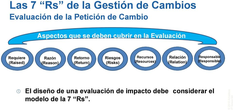 (Risks) Recursos (Resources) Relación (Relation) Responsable (Responsible) El