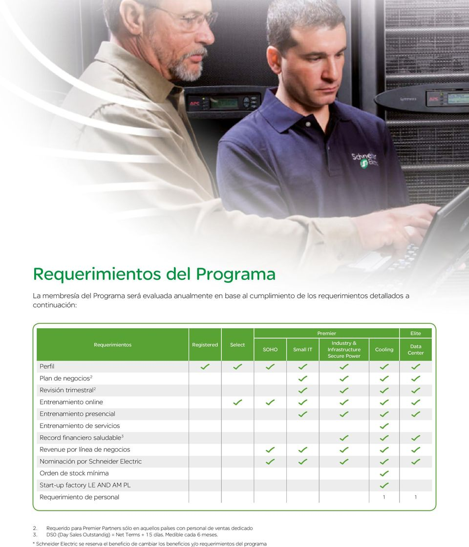 Requerimientos Registered Select SOHO Small IT Premier Infrastructure Requerimiento de personal 1 1 Elite Data Center 2.