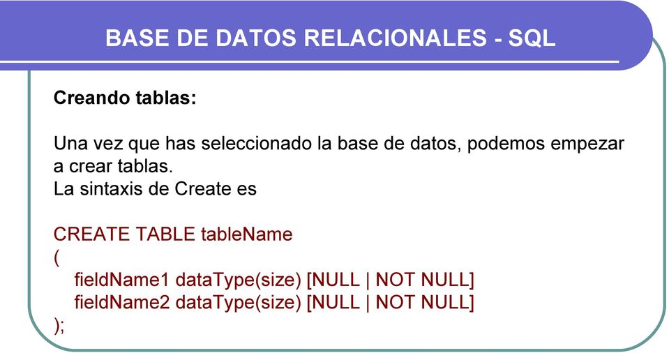 La sintaxis de Create es CREATE TABLE tablename (