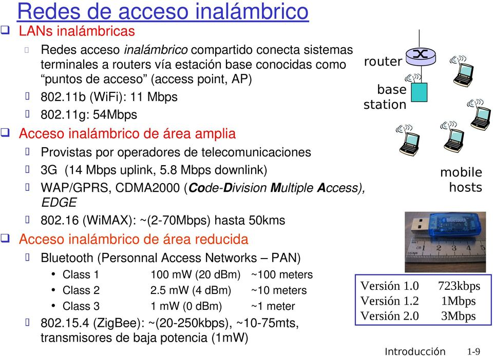 8 Mbps downlink) WAP/GPRS, CDMA2000 (Code-Division Multiple Access), EDGE 802.