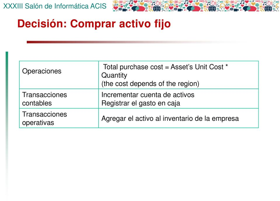 Quantity (the cost depends of the region) Incrementar cuenta de