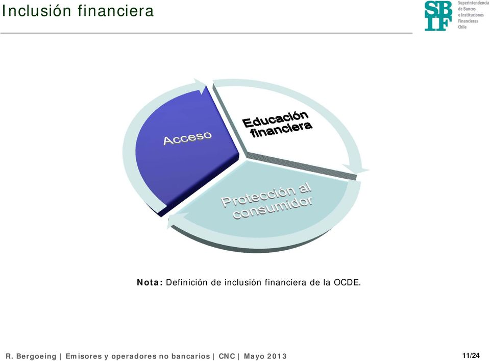 Broker y dealer definicion unesco