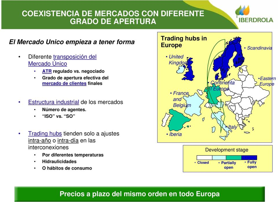 SO Trading hubs in Europe United Kingdom France and Belgium Continenta l Europe Scandinavia Eastern Europe Trading hubs tienden solo a ajustes intra-año o