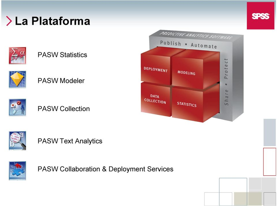 PASW Text Analytics PASW