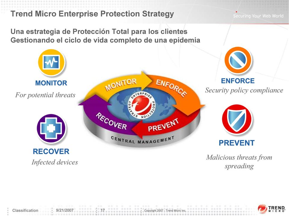 completo de una epidemia For potential threats Security policy