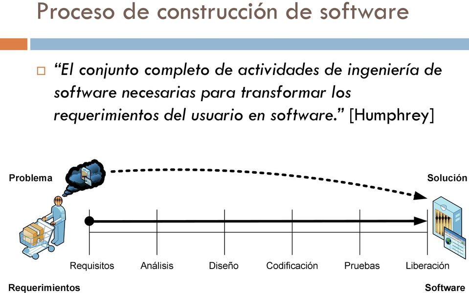 requerimientos del usuario en software.