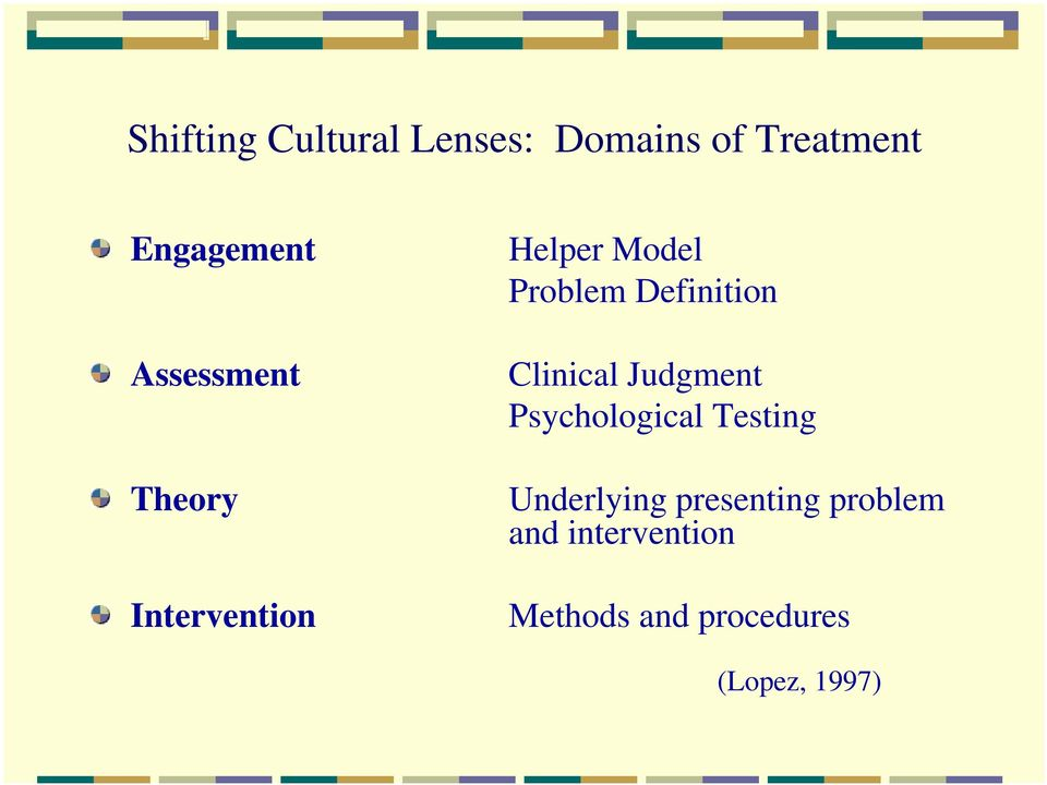 Definition Clinical Judgment Psychological Testing