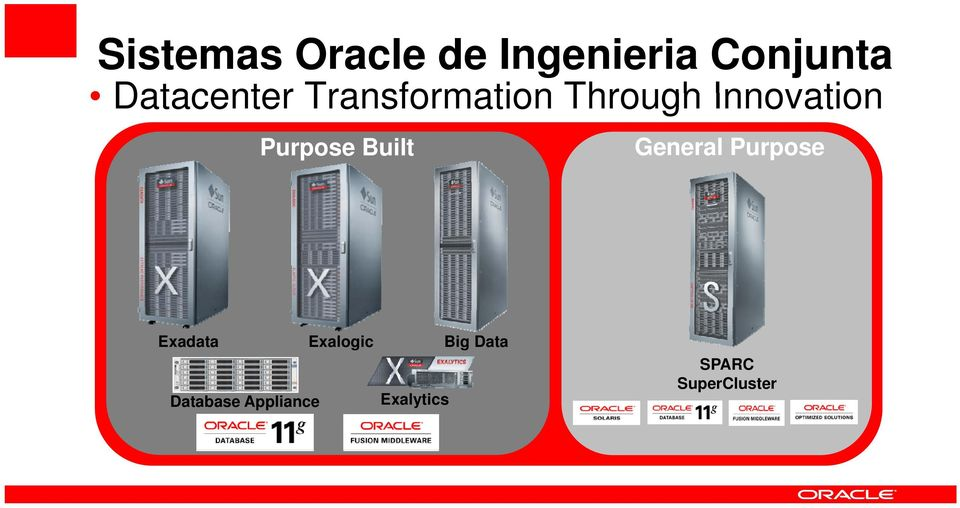 Purpose Built General Purpose Exadata Exalogic